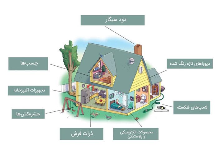 آلودگی هوای خانگی