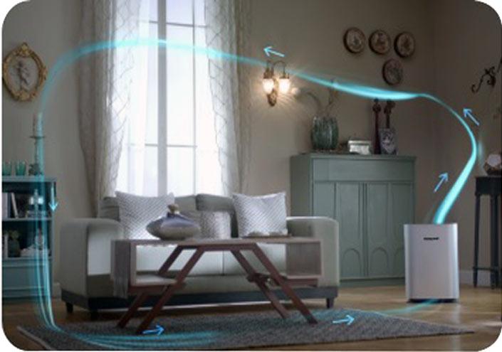 مزایای دستگاه تصفیه هوای خانگی هانیول