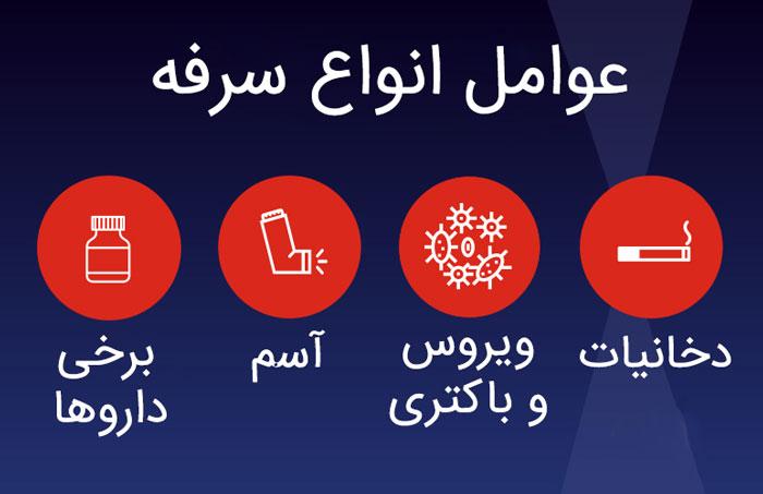 عوامل انواع سرفه